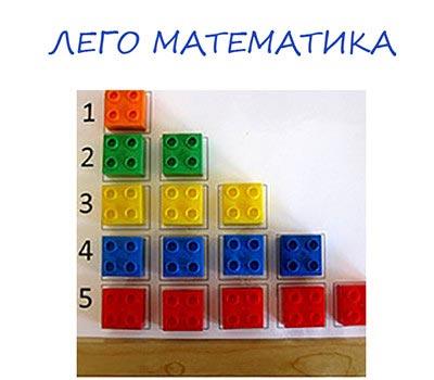Математика для дошкольников своими руками
