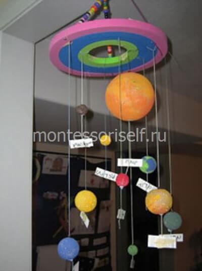 """Подвеска """"солнечная система"""""""