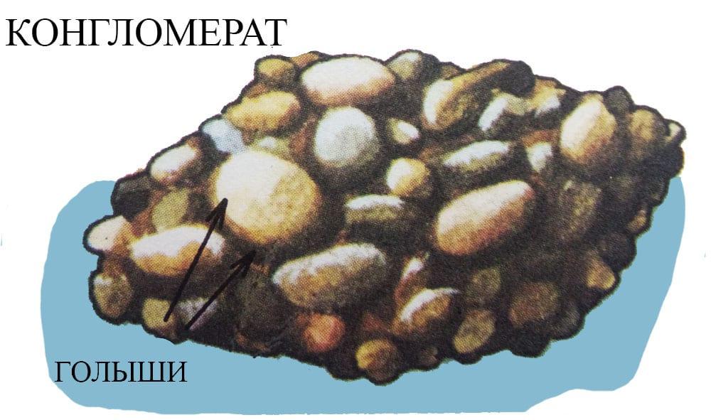 Конгломерат