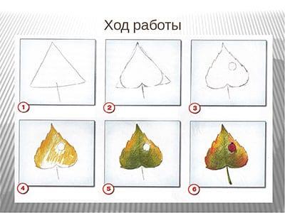 Рисунок лист пошагово