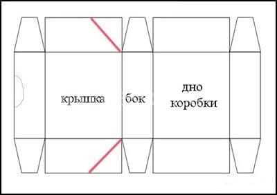 Схема отрезов и сгибов шкатулки