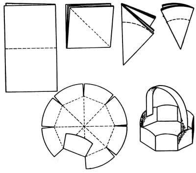 Схема сборки пасхальной корзинки