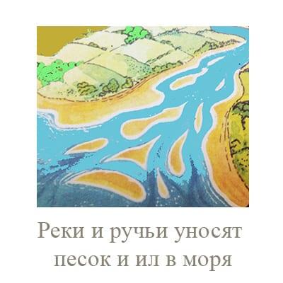 Песок и ил уносятся в моря