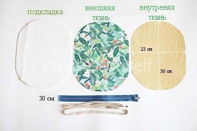 Материалы для изготовления косметички