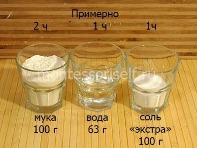Мука, вода и соль