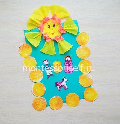 Весеннее панно на масленицу с солнышком, блинами и гуляниями